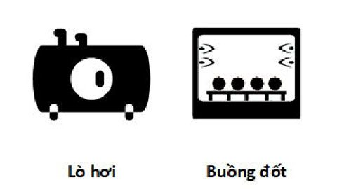 Ứng dụng sản phẩm Huba Control trong tự động hóa công nghiệp