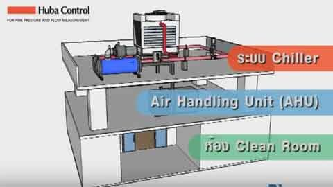 Video – Giới thiệu giải pháp cảm biến áp suất Huba Control ứng dụng trong hệ thống điều hòa không khí